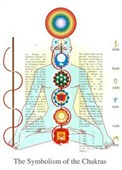 Symbolism of the Chakras -- A4