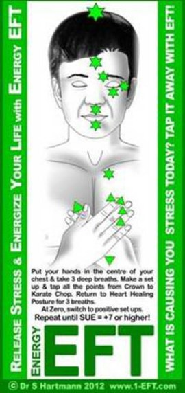 Energy EFT Bookmark by Dr. Silvia Hartmann