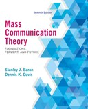 Mass communication theory