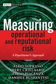 Measuring operational and reputational risks