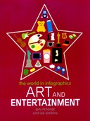 Art and entertainment