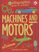 Machines and motors
