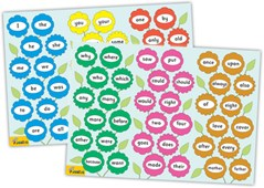 Jolly Phonics Tricky Word Posters