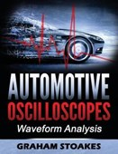 Automotive oscilloscopes