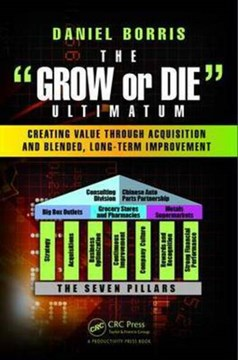 "The ""grow or die"" ultimatum by Daniel Borris"
