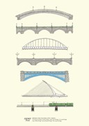 Dublin bridges over the River Liffey A3 Print Cream